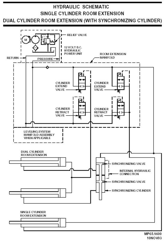 DIAGRAM] Compressor Slide Valve Wiring Diagram FULL Version HD Quality Wiring  Diagram - CARRYBOYPHIL.K-DANSE.FRK-danse.fr